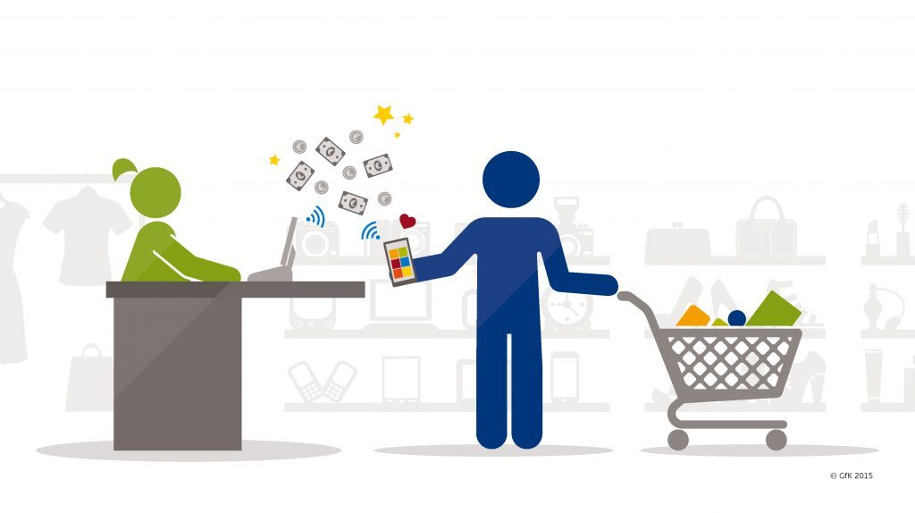 Mobile Payments and Wallet