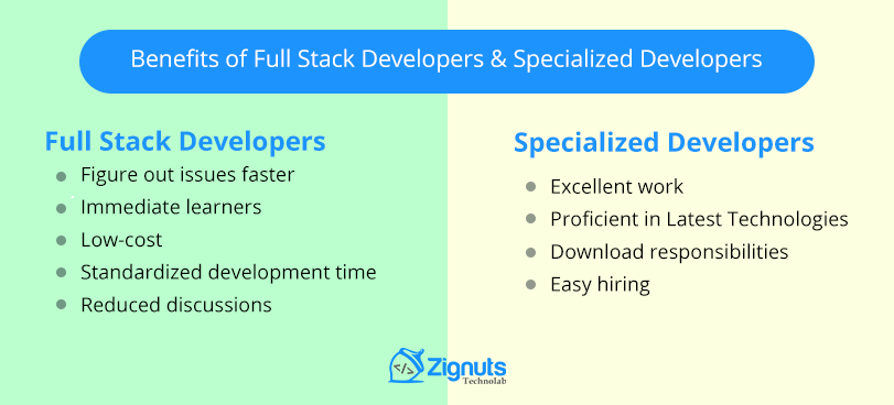 Benefits of full stack developers and specialized developers